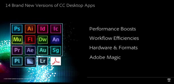 AdobeCC2014